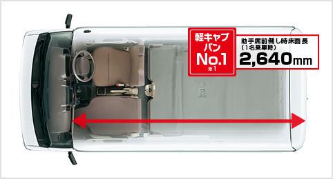 【クルマ】車中泊におすすめのスズキ車 2選