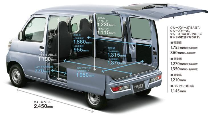 【クルマ】車中泊におすすめの軽自動車 4選